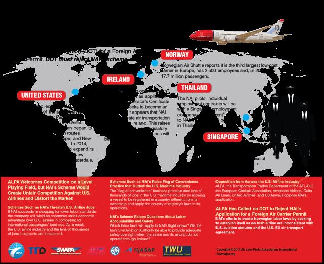 Norwegian Scheme Infographic Handout